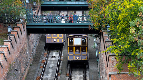 Buda Castle Funicular One Day Budapest